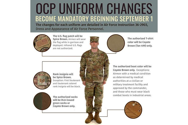 """The mandatory wear-date for certain Operational Camouflage Pattern and Two-Piece Flight Duty Uniform items was pushed to Sept. 1, 2020. The changes for each uniform are detailed in Air Force Instruction 36-2903, """"Dress and Appearance of Air Force Personnel,"""" Mandatory wear of the OCP Uniform remains April 2021. (U.S. Air Force courtesy graphic)"""