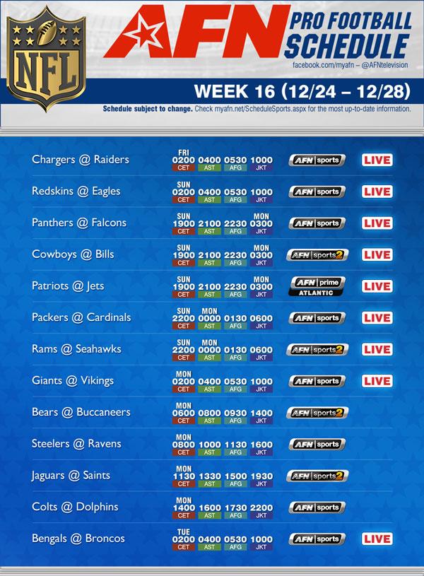 ncaa football week 12 championship bowl games